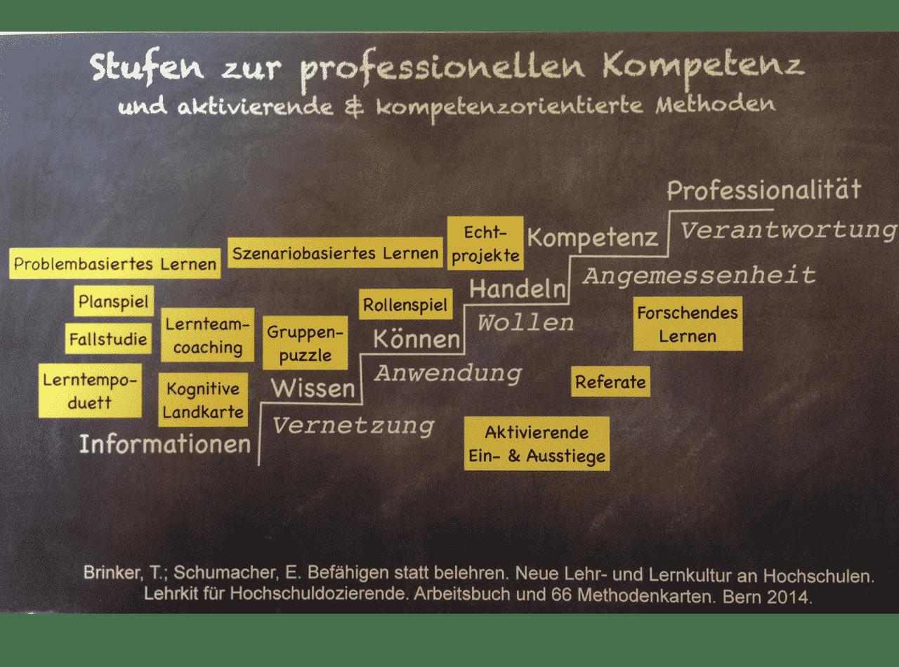 constructif-forschen-entwickeln-lehrhelfer-slider11